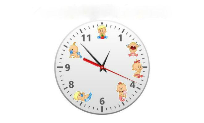 В якій годині народилася ваша дитина, такий характер у неї і буде