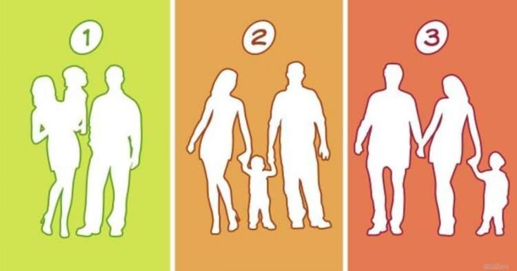 Вгадайте, яка з цих сімей – несправжня? Це багато розповість про ваші стосунки з близькими