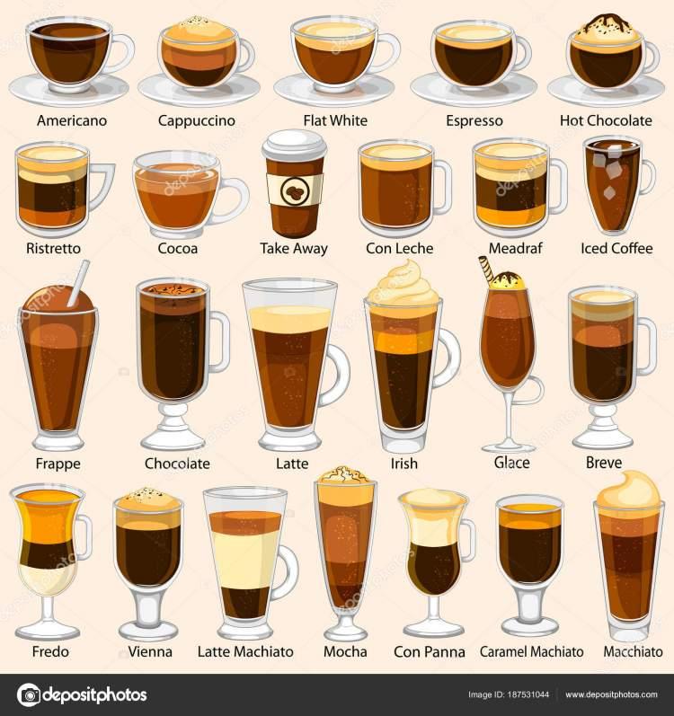 Кава: сорти і різновиди улюбленого напою